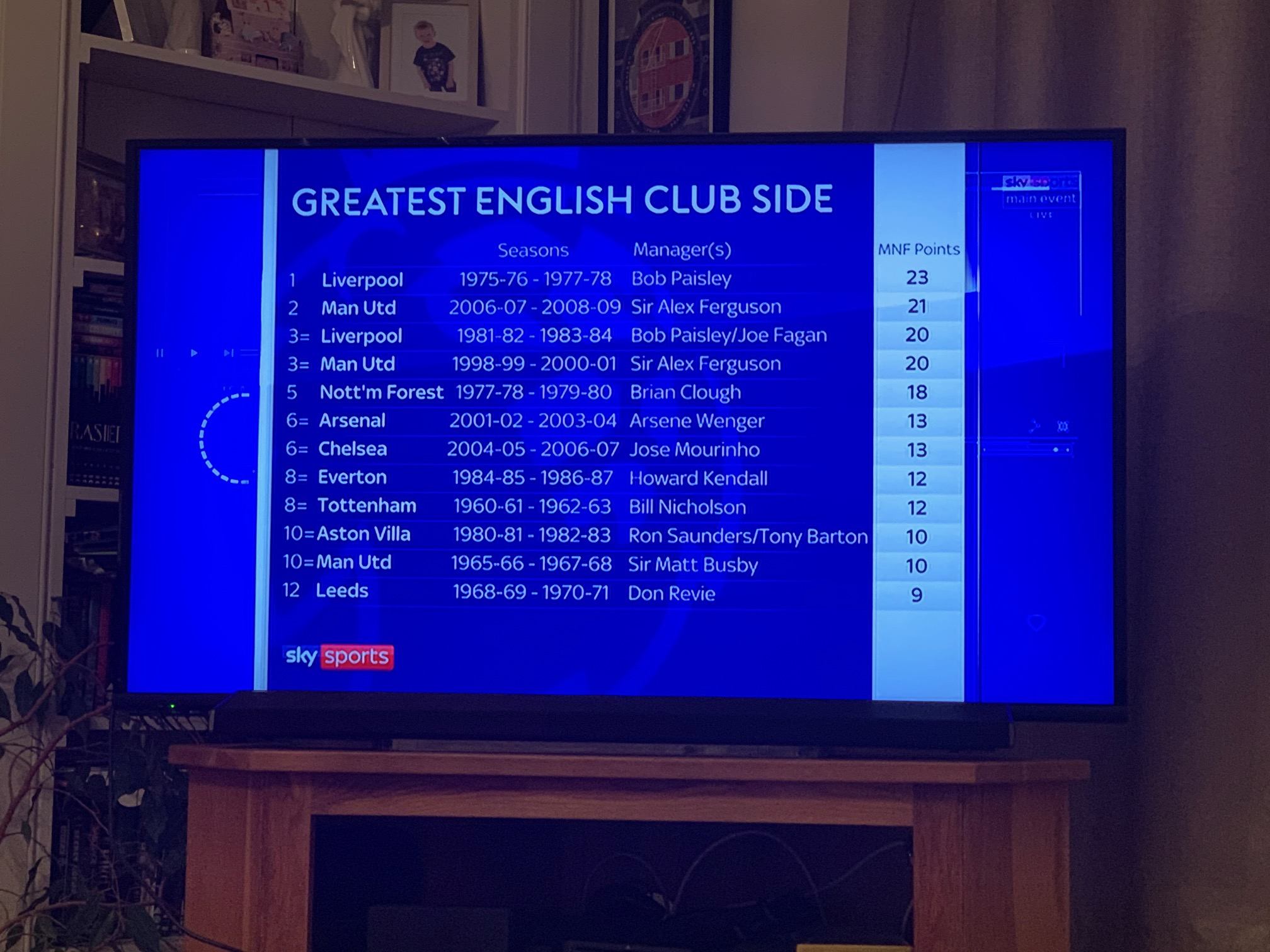 euro cups and league wins get the highest scores